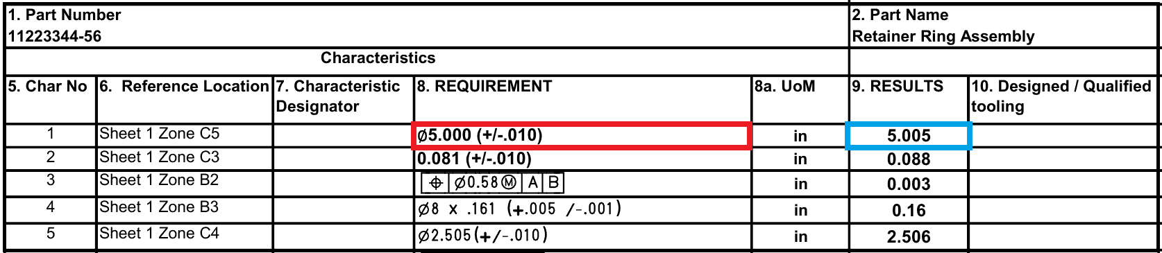FAI検査における仕様と測定結果